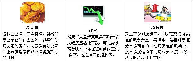图解股票术语一览表.jpg